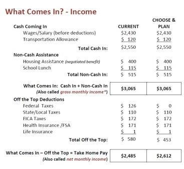 Income Graphic FULL